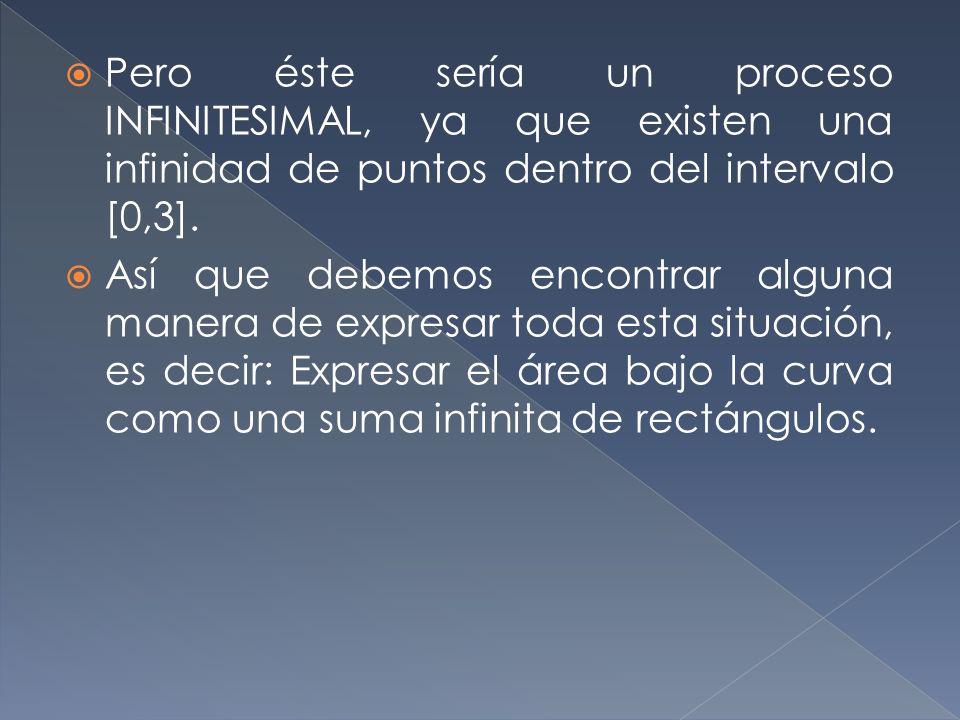 Pero éste sería un proceso INFINITESIMAL, ya que existen una infinidad de puntos dentro del intervalo [0,3].